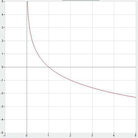 график6.jpg