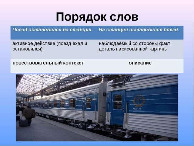 Порядок слов Поезд остановился на станции. На станции остановился поезд. акт...
