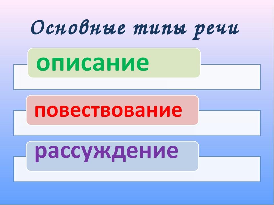 Основные типы речи