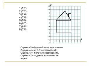 Оценка «5»-безошибочное выполнение; Оценка «4»- от 1-3 несовпадений; Оценка «