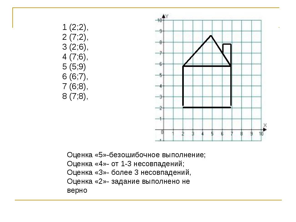 Оценка «5»-безошибочное выполнение; Оценка «4»- от 1-3 несовпадений; Оценка «...