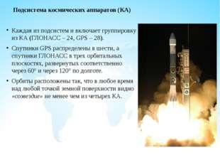 Подсистема космических аппаратов (КА) Каждая из подсистем и включает группиро