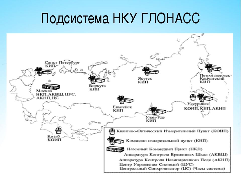 Подсистема НКУ ГЛОНАСС