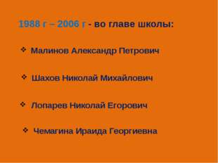 1988 г – 2006 г Малинов Александр Петрович Шахов Николай Михайлович Лопарев Н