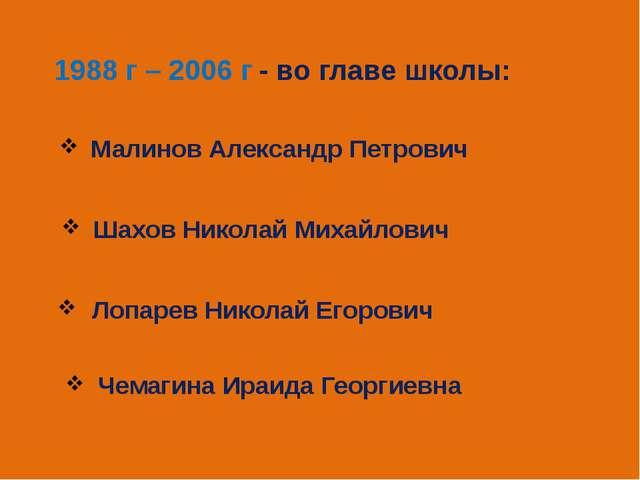 1988 г – 2006 г Малинов Александр Петрович Шахов Николай Михайлович Лопарев Н...
