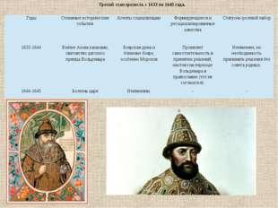 Третий этап зрелость с 1633 по 1645 года. Годы Основные исторические события