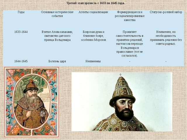 Третий этап зрелость с 1633 по 1645 года. Годы Основные исторические события...