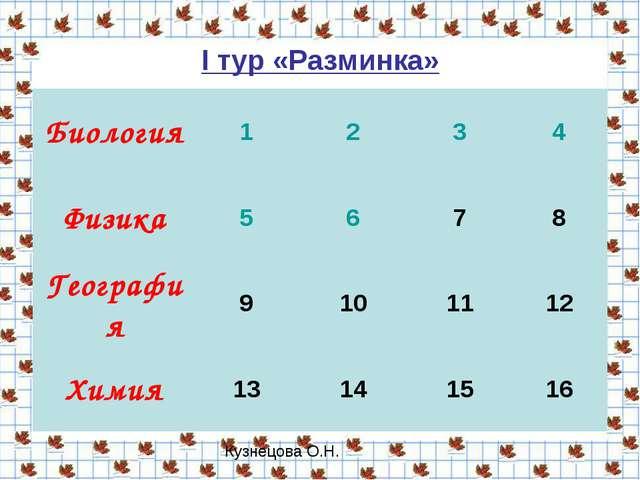 I тур «Разминка» Биология1234 Физика5678 География9101112 Химия1...