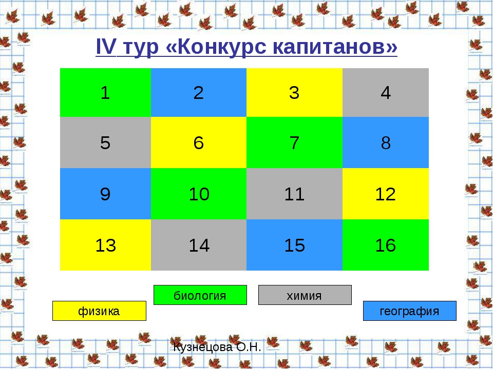 IV тур «Конкурс капитанов» физика биология химия география 1234 5678 9...
