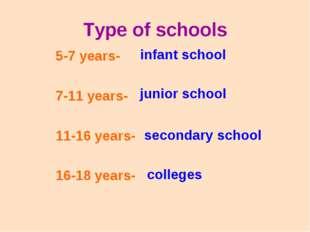 Type of schools 5-7 years- 7-11 years- 11-16 years- 16-18 years- infant schoo