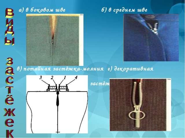 а) в боковом шве б) в среднем шве в) потайная застёжка-молния г) декоративна...