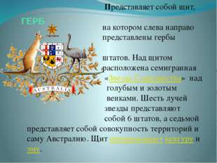 ГЕРБ Представляет собой щит, на котором слева направо представлены гербы штат
