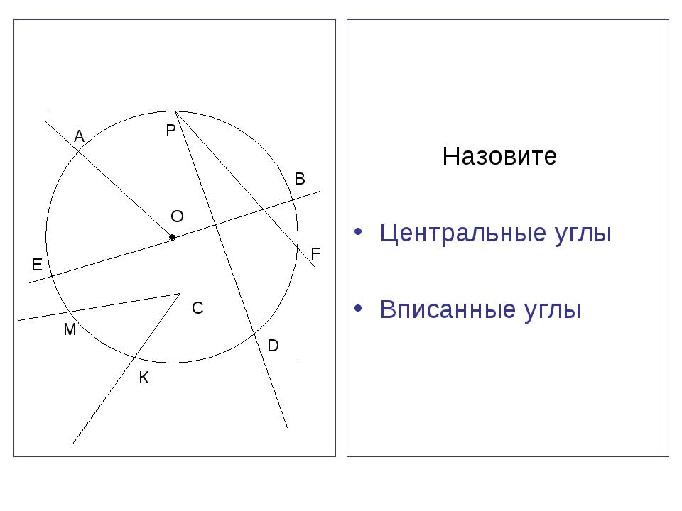 Назовите Центральные углы Вписанные углы О А В С К М Е Р D F