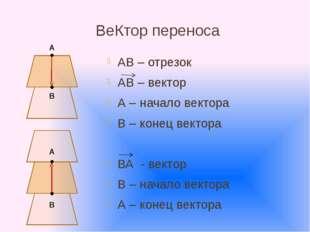 ВеКтор переноса АВ – отрезок АВ – вектор А – начало вектора В – конец вектор