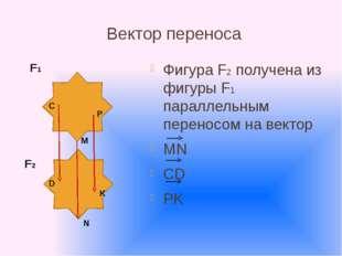 Вектор переноса Фигура F2 получена из фигуры F1 параллельным переносом на век