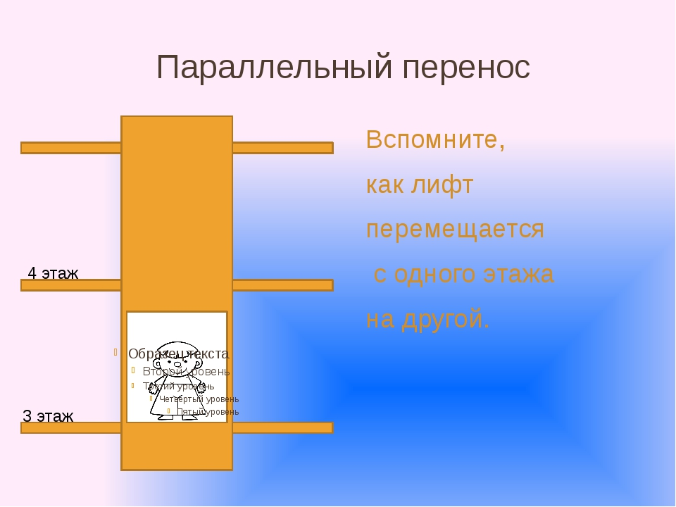 Параллельный перенос Вспомните, как лифт перемещается с одного этажа на друго...