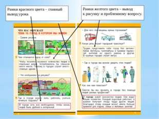 Рамки красного цвета – главный вывод урока. Рамки желтого цвета – вывод к рис