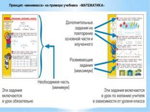 Принцип «минимакса» на примере учебника «МАТЕМАТИКА»