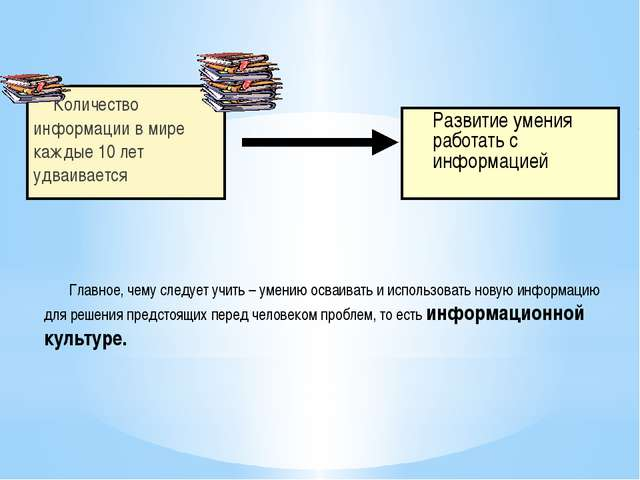 Главное, чему следует учить – умению осваивать и использовать новую информац...