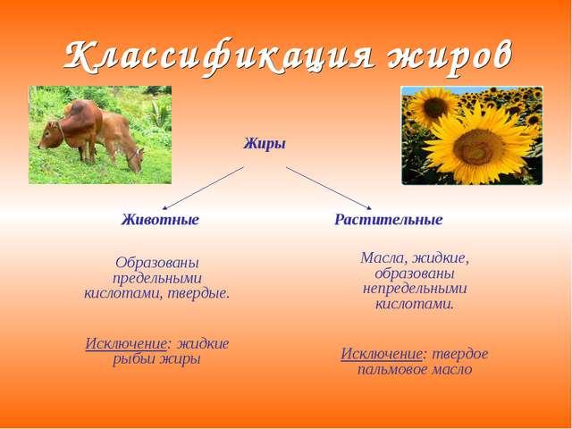 Классификация жиров Жиры Животные Растительные Образованы предельными кислота...