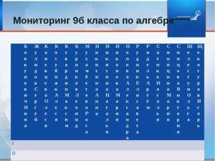 Мониторинг 9б класса по алгебре БовкуновичНина Жулидов Сергей КаневцеваОлеся