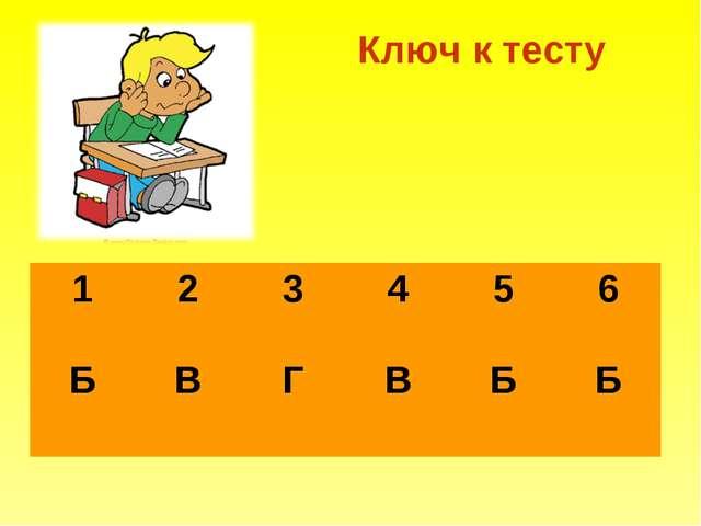 Ключ к тесту 123456 БВГВББ