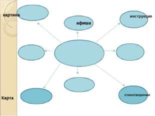 картина инструкция Карта стихотворение афиша