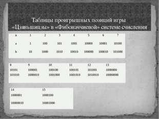 Таблицы проигрышных позиций игры «Цзяньшицзы» в «Фибоначчиевой» системе счисл