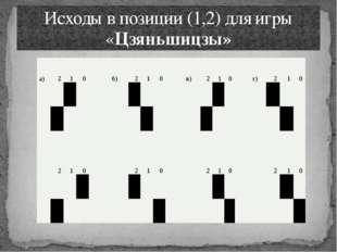 Исходы в позиции (1,2) для игры «Цзяньшицзы» а) 2 1 0 б) 2 1 0 в) 2 1 0 г) 2