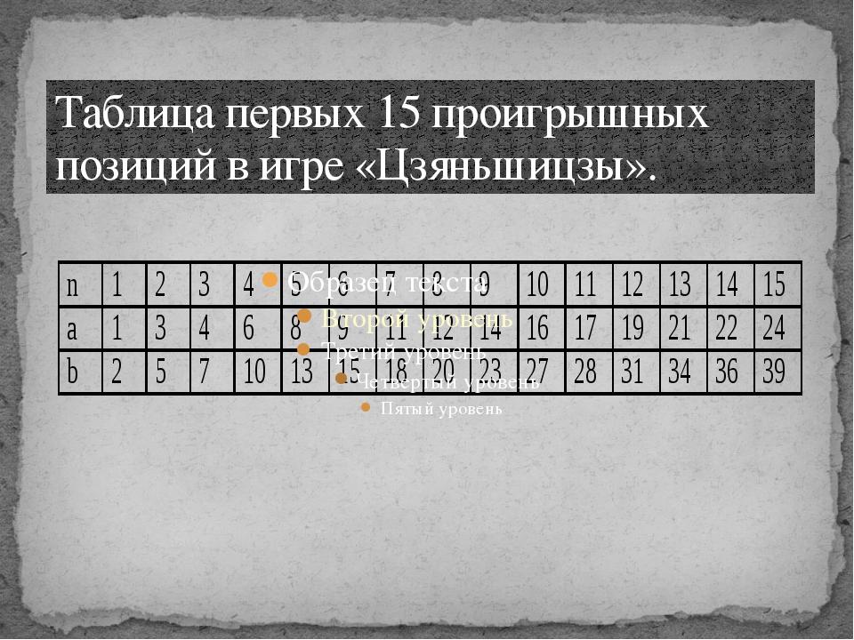 Таблица первых 15 проигрышных позиций в игре «Цзяньшицзы».