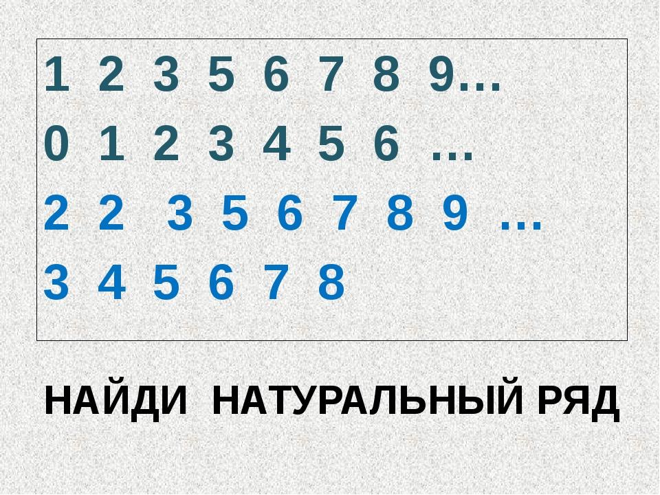 НАЙДИ НАТУРАЛЬНЫЙ РЯД 1 2 3 5 6 7 8 9… 0 1 2 3 4 5 6 … 2 2 3 5 6 7 8 9 … 3 4...