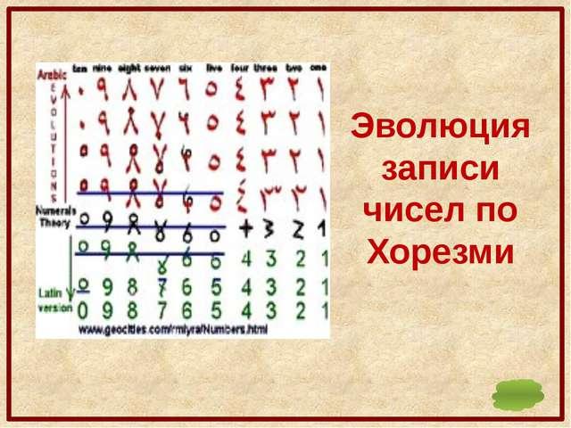 Эволюция записи чисел по Хорезми