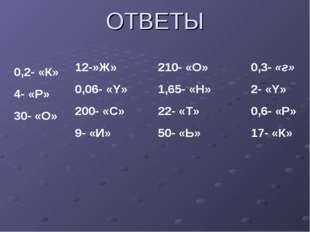 ОТВЕТЫ 0,2- «К» 4- «P» 30- «О» 12-»Ж» 0,06- «Y» 200- «С» 9- «И» 210- «О» 1,65