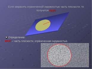 Если закрасить ограниченной окружностью часть плоскости, то получится круг Оп