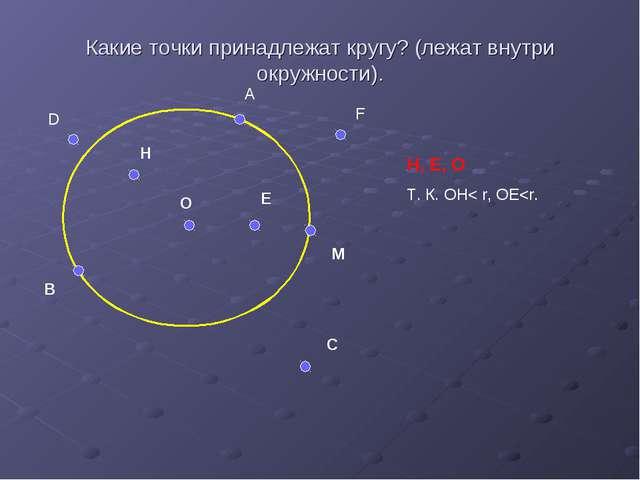 Какие точки принадлежат кругу? (лежат внутри окружности). M H E C O B D A F H...
