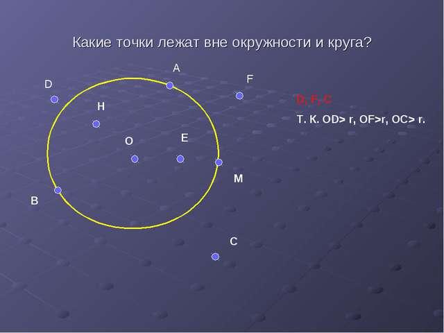 Какие точки лежат вне окружности и круга? H E O B M C D A F D, F, C Т. К. OD>...