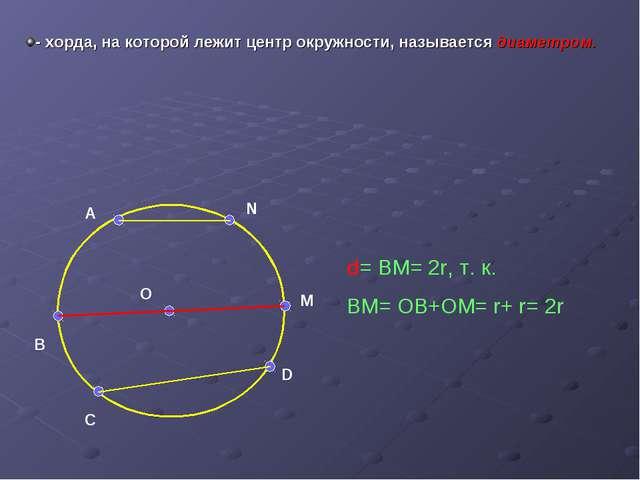 M N A B C D O d= BM= 2r, т. к. BM= OB+OM= r+ r= 2r - хорда, на которой лежит...