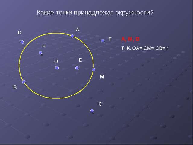 Какие точки принадлежат окружности? F D M A H E C O B A, M, B Т. К. OA= OM= O...