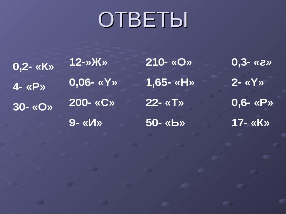 ОТВЕТЫ 0,2- «К» 4- «P» 30- «О» 12-»Ж» 0,06- «Y» 200- «С» 9- «И» 210- «О» 1,65...