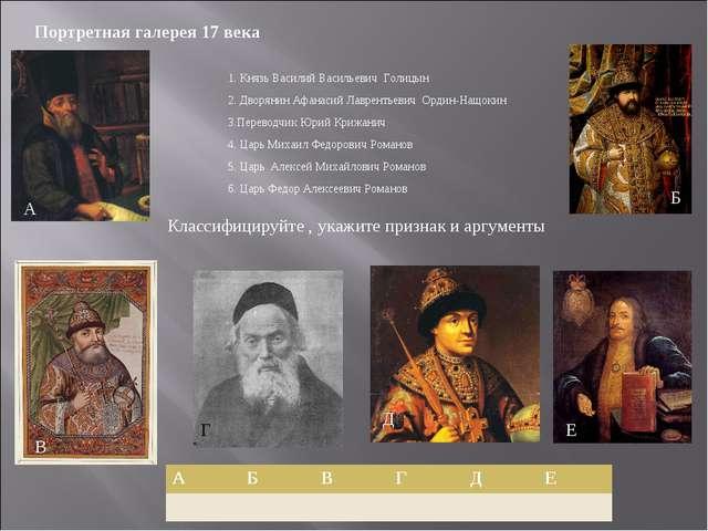 Портретная галерея 17 века 1. Князь Василий Васильевич Голицын 2. Дворянин Аф...