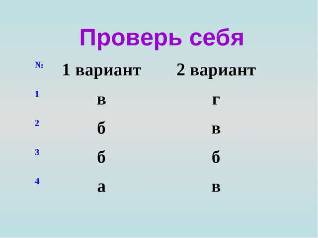 Проверь себя №1 вариант2 вариант 1вг 2бв 3бб 4ав