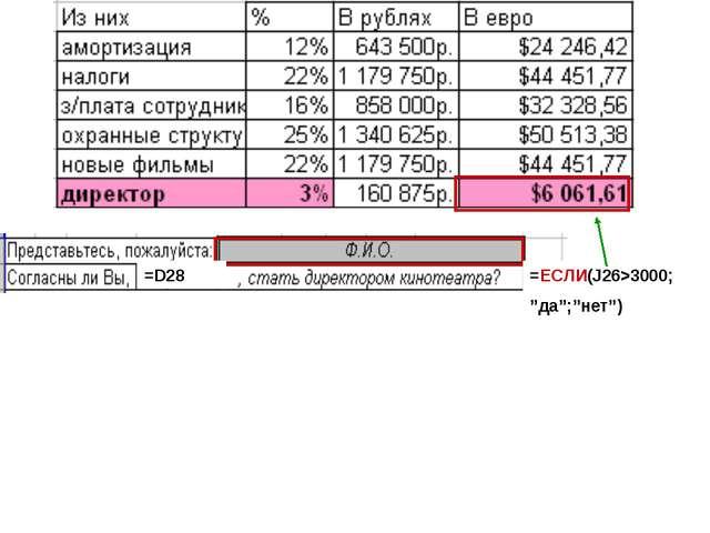 """=D28 =ЕСЛИ(J26>3000; """"да"""";""""нет"""")"""