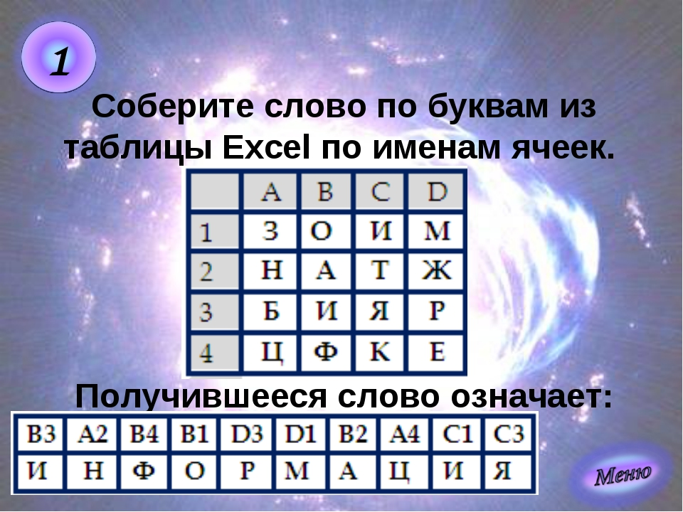 Соберите слово по буквам из таблицы Excel по именам ячеек. Получившееся слово...