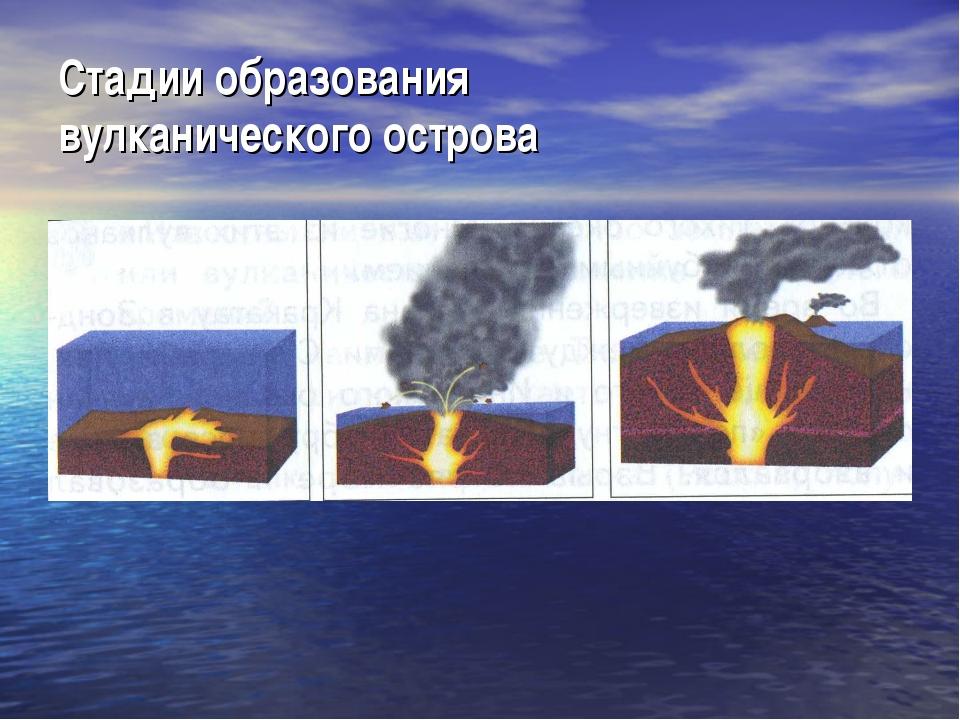 Стадии образования вулканического острова