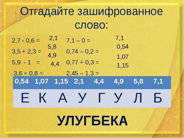 Отгадайте зашифрованное слово: 2,7 - 0,6 =7,1 – 0 = 3,5 + 2,3 = 0,74...