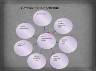 МБОУ Пограничнинская СОШ Комитет образования ДС «Колосок» МБОУ Талман – Борзи