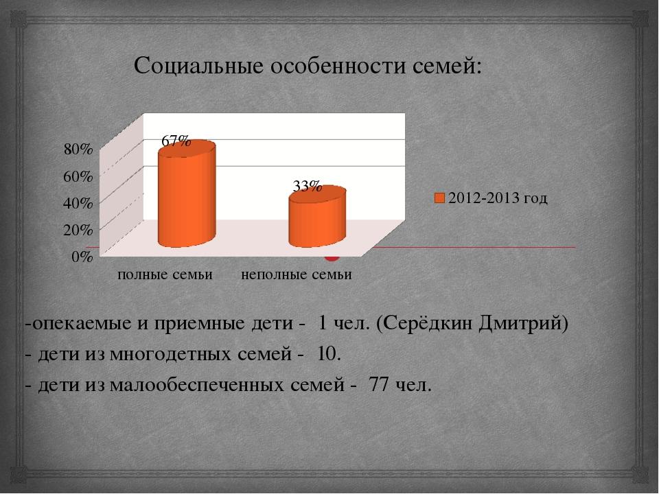-опекаемые и приемные дети - 1 чел. (Серёдкин Дмитрий) - дети из многодетных...