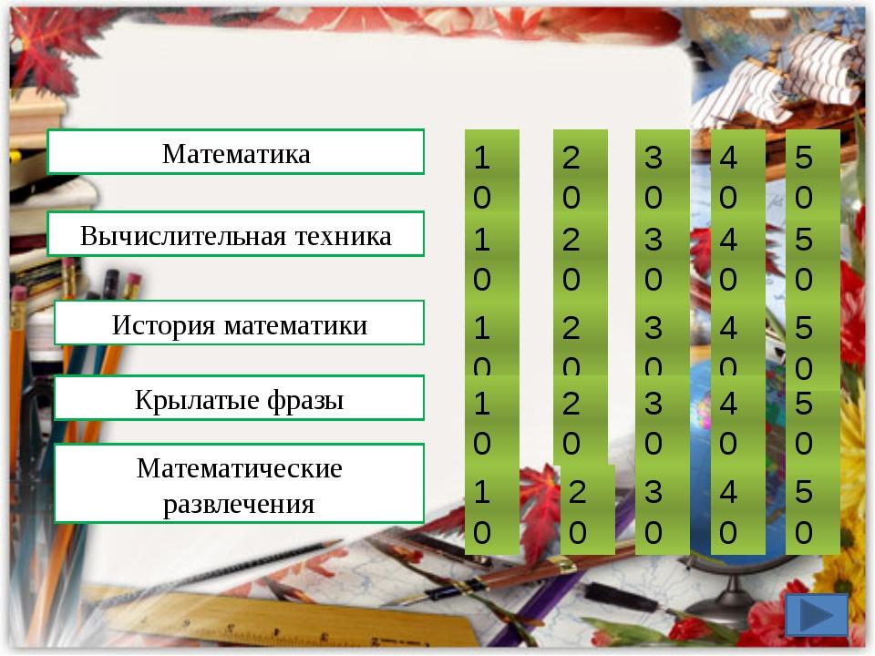 Число совершенства, Единственное число равное сумме предшествующих ему чисел....