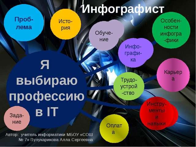 Я выбираю профессию в IT Карьера Оплата Трудо-устрой-ство Проб-лема Обуче-ни...