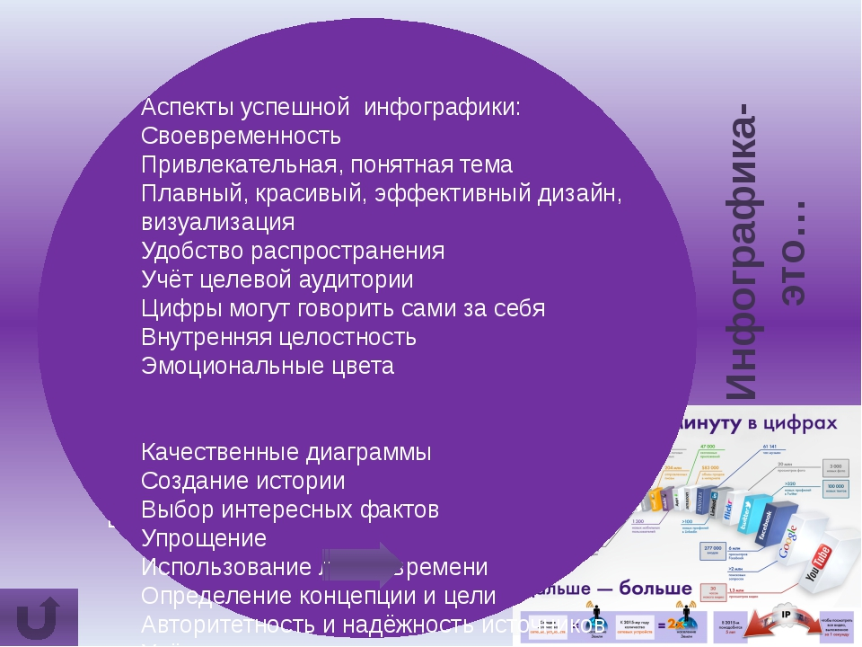 Код направления подготовки: 230100.62 Уровень образования: Бакалавриат Срок...